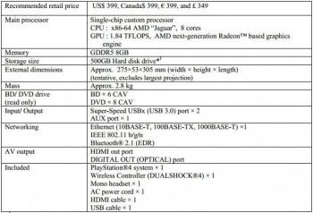 Spesifikasi PS4 - Kotaku